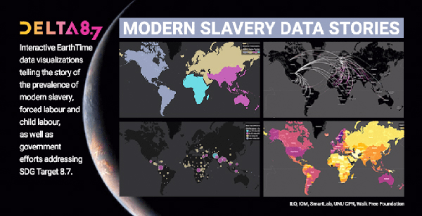 Delta 8 tool to track modern slavery