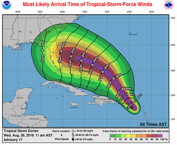 NOAA prediction of Hurricane Dorian